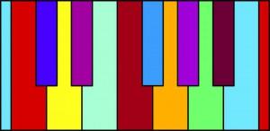 09 Sapori blu suoni gialli (2° parte tastiera colorata)