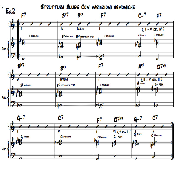 Pillole di jazz - 5° parte esempio N.2