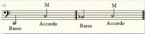 Pillole di jazz... Accordi a quattro voci – Lezione 2 (foto 7)