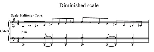 Pillole di jazz Jazz... Accordion Scales - lezione 7 (immagine 1)