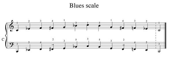 Pillole di jazz... Jazz Accordion Scales - lezione 7 (immagine 11)