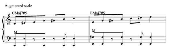 Pillole di jazz... Jazz Accordion Scales - lezione 7 (immagine 4)